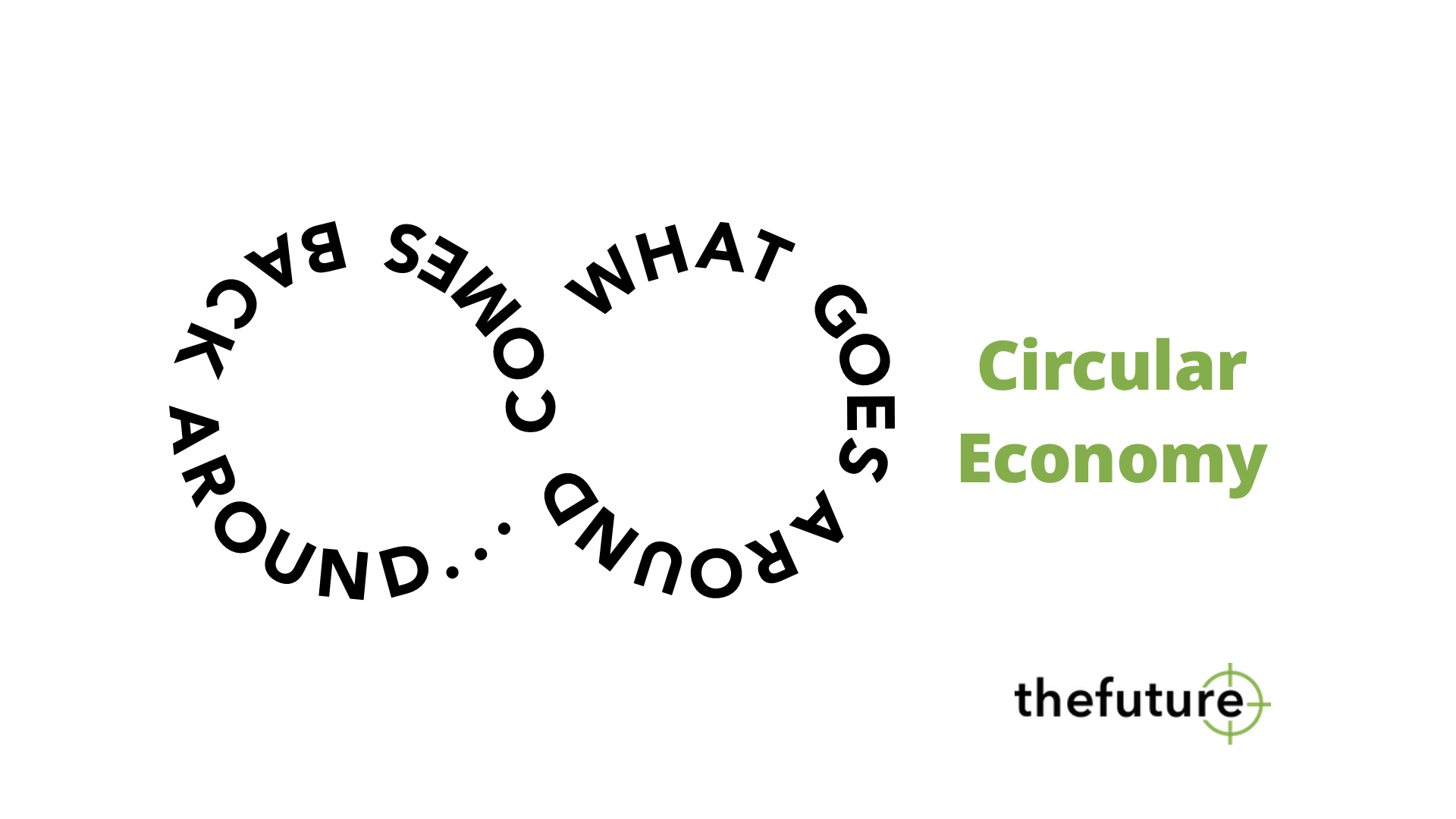 thefuture, Resurser, Cirkulär-Ekonomi, FB