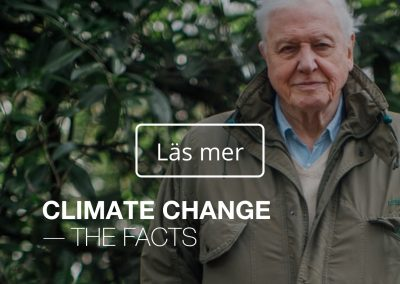Climate Change, The Facts
