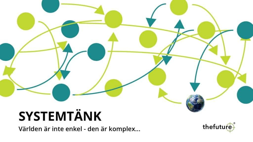 thefuture, blogg, Systemtänk