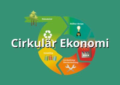 Cirkulär Ekonomi