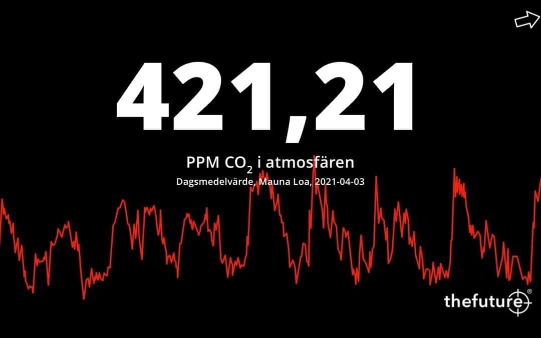CO2-rekord – är detta det lägsta våra barn får uppleva?